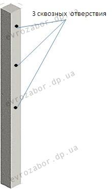 Установка столбов под сетку рабица 59